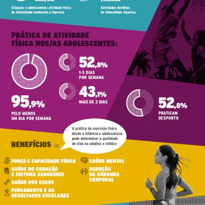 SER-MENTAL_infografico_desporto-saude-mental_AF (1)-min
