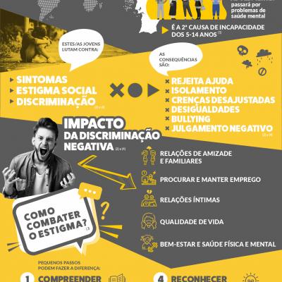 SER MENTAL_infografico_discriminação_low_v3